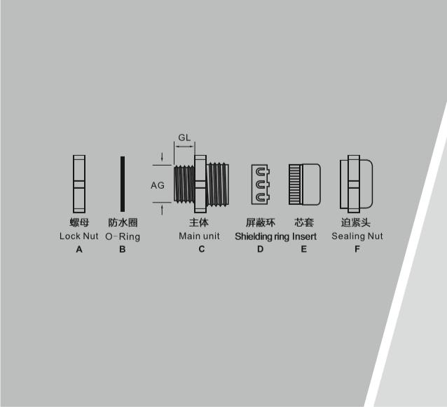 华浔电气 不锈钢屏蔽电缆防水接头 格兰头