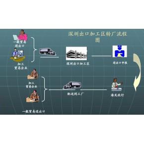 东莞沙田保税物流中心代理转厂