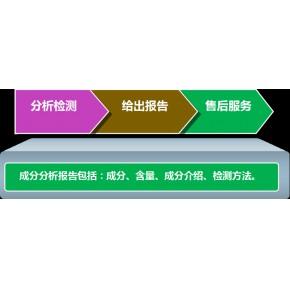 酸度調節劑 水分保持劑 食品著色劑 成分分析化驗 配方鑒定檢測