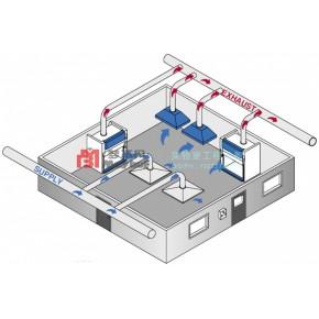 实验室通风管道系统和实验室通风柜安装工程