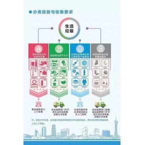 广州垃圾分类投放指南正式出炉