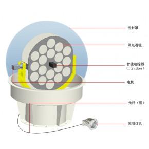 苏州臻翌光纤照明系统 ZY-GX-18P