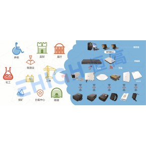 成熟的室內定位應用:硬件産品+解決方案!