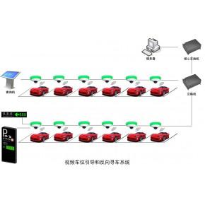 智能停車場視頻監控車位引導反向尋車系統