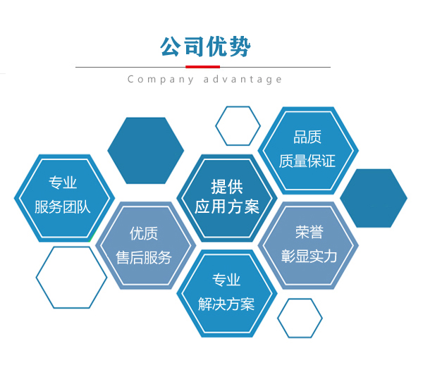 无人机代理商 星瑞通航公司 北京无人机
