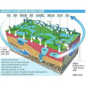 2020上海人造草坪展 上海仿真植物展