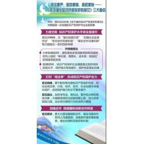 九鼎天元知识产权代理有限公司