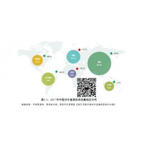 北京農業行业办理境外投资备案代办要求