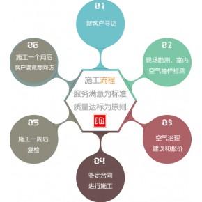 北京除甲醛公司排名,如何选择一个好的除甲醛公司?