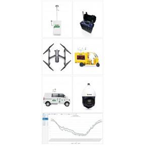 天津扬尘在线监测平台 博创诺信 扬尘在线监测平台厂家