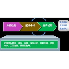 濃縮膠乳硅橡膠異戊橡膠配方成分材質檢測分析