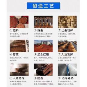 高端散装白酒贴牌厂家-扬州资讯-白酒贴牌定制